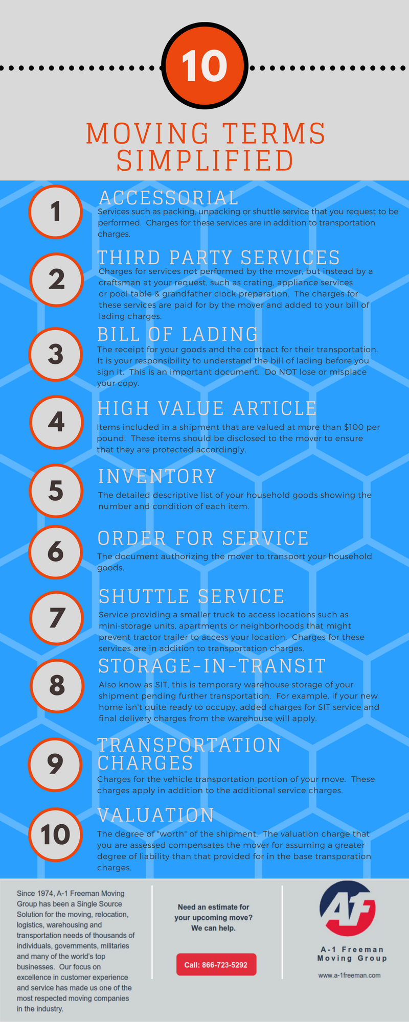 A-1 Freeman Moving Group Colorado Springs Moving Terms Infographic